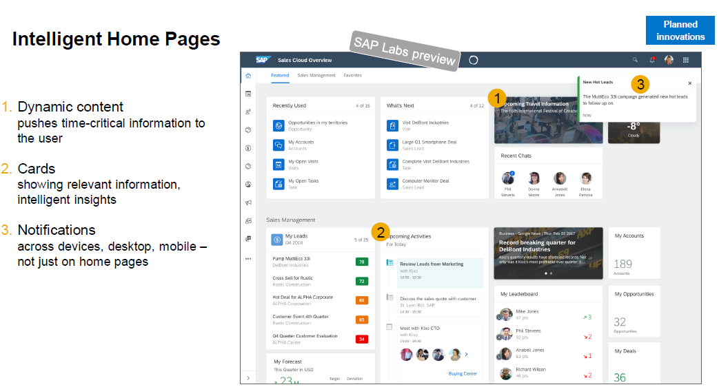 Les home pages intelligentes de SAP FIORI 3